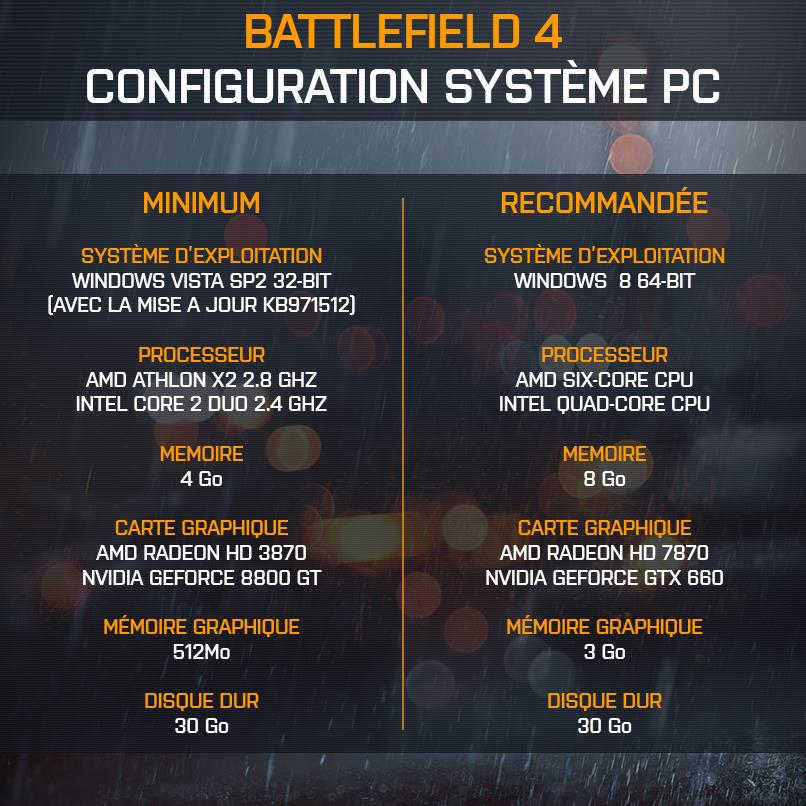 Config battlefield 4 PC