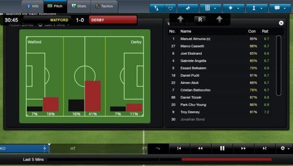 vue match fm classic 2014