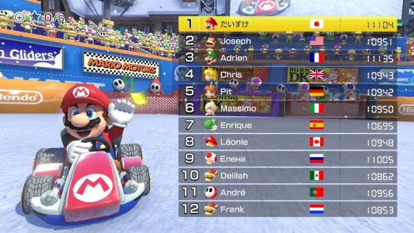Mario Kart 8 - Scores